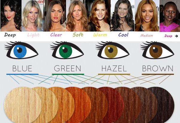 Come scegliere Il Colore Di Capelli Perfetto Per Te